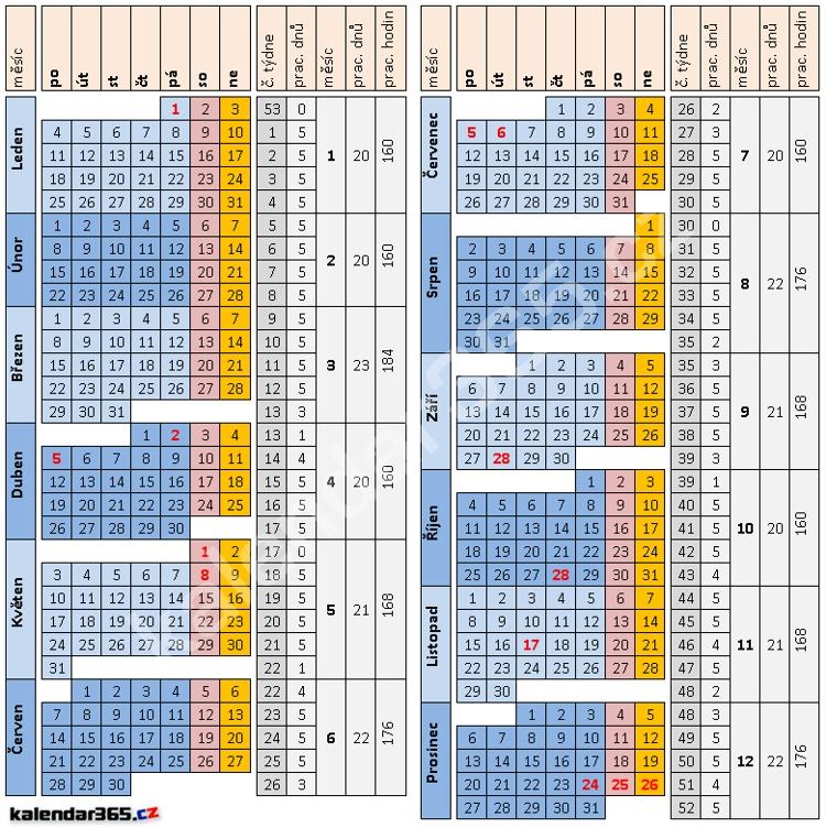 Plánovací kalendář 2021 - jednoduchý
