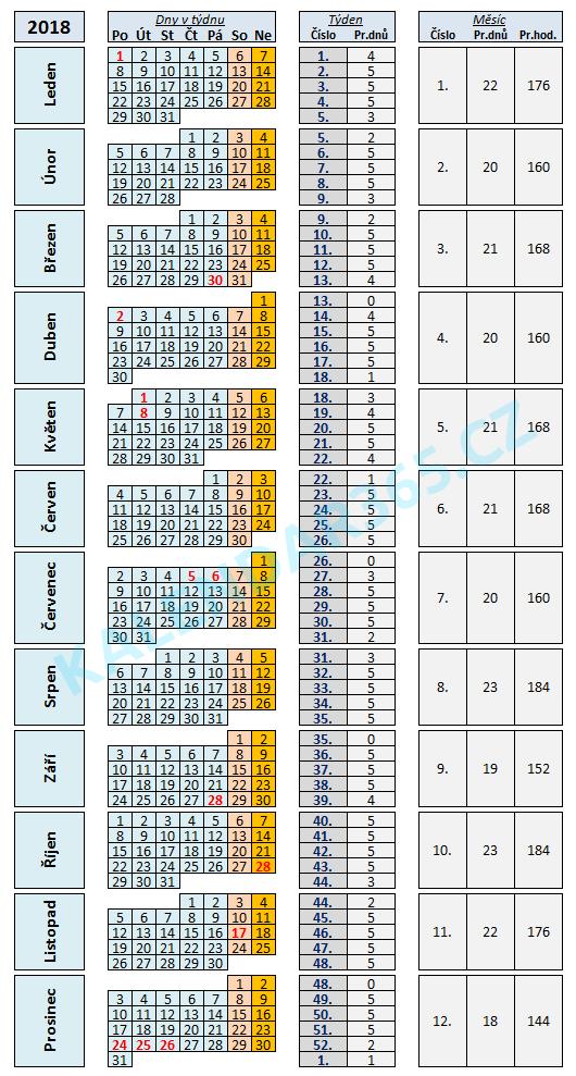 858e97e528 Plánovací kalendář 2018 - Kalendář365.cz - přehledně